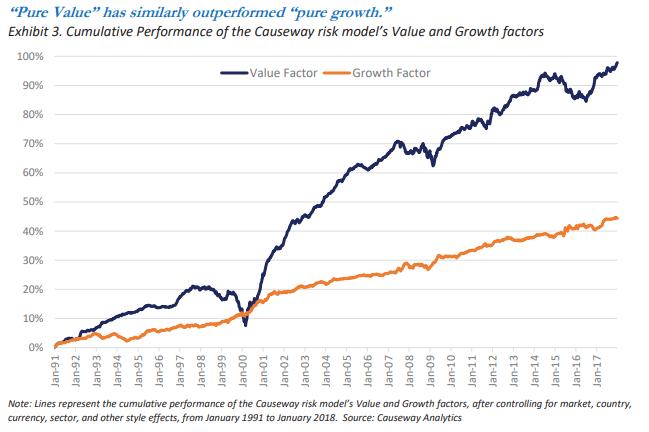 value stocks stats_3